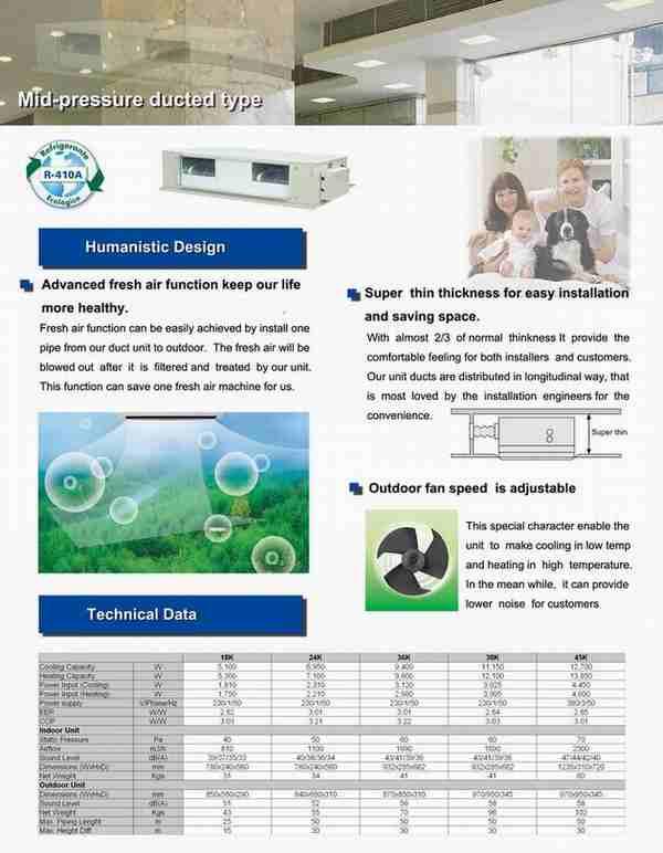 China heat pump manufacturer