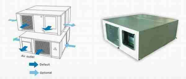 Horizontal Compact Air Handling Air Conditioner 12KW-30KW