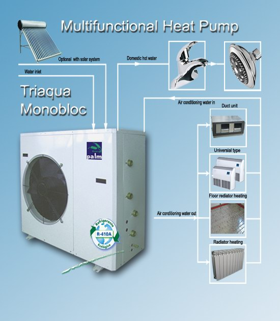 Heating Cooling Hot Water MonoBloc HeatPumps 14KW