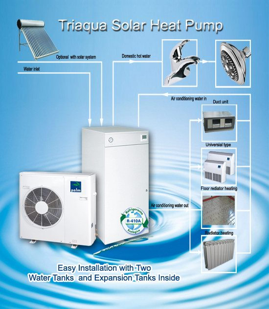 Triaqua air source solar heat pumps 11-23KW