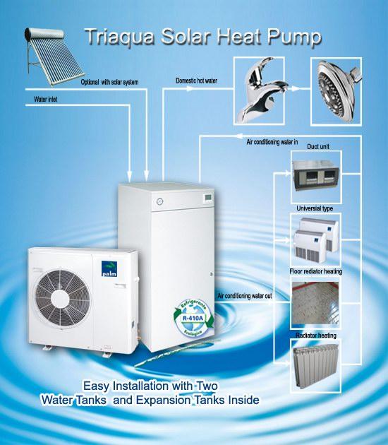 Triaqua air source solar heat pumps 11-23KW